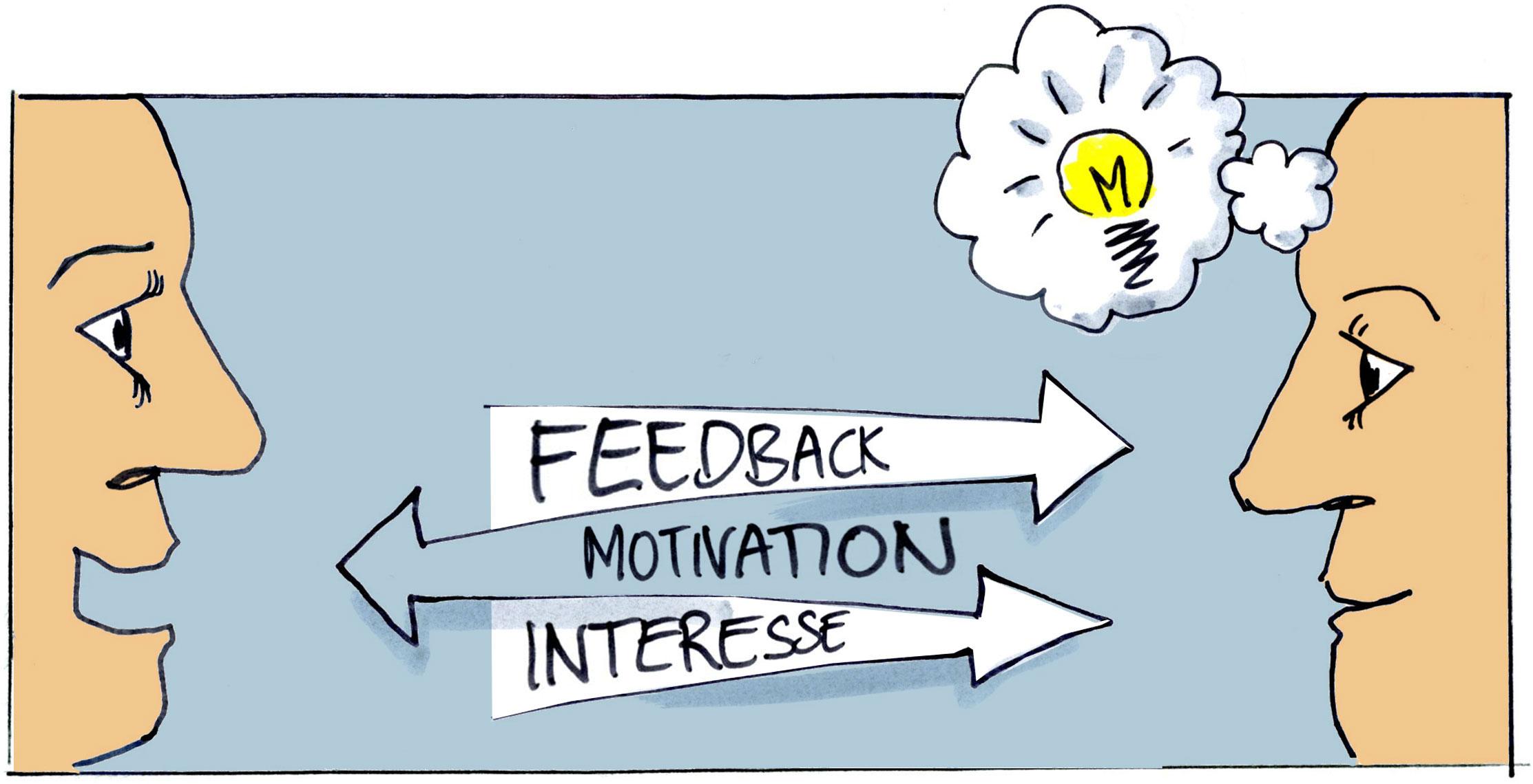Persönliches Konfliktmanagement – wie fit sind Sie für Konflikte?